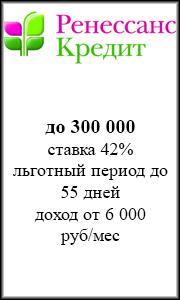 Кредитная карта Ренесснас Кредит