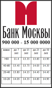 Ипотека Банк Москвы