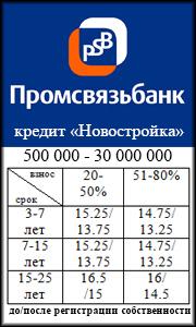 Ипотека Промсвязьбанк