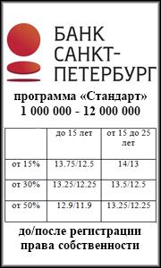 Ипотека Банк Санкт-Петербург