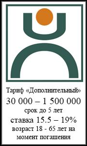 Кредит наличными  Ханты-Мансийский банк