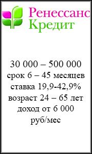 Кредит наличными  Ренессанс кредит