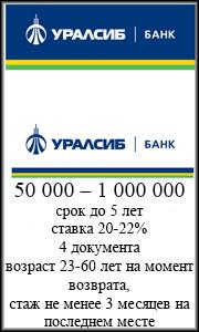 Кредит наличными Уралсиб